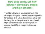 how does curriculum flow between elementary middle and high schools