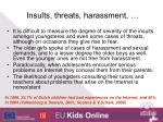 insults threats harassment