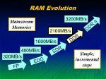ram evolution