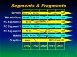segments fragments
