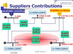 suppliers contributions1