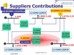 suppliers contributions3