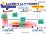 suppliers contributions4