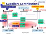 suppliers contributions5