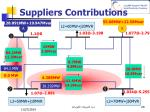 suppliers contributions6