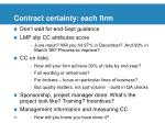 contract certainty each firm