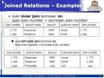 joined relations examples
