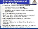 schemas catalogs and environments
