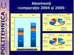 absolven i compara ie 2004 i 2005