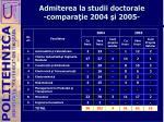 admiterea la studii doctorale compara ie 2004 i 2005