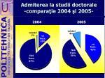 admiterea la studii doctorale compara ie 2004 i 20051
