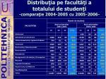 distribu ia pe facult i a totalului de studen i compara ie 2004 2005 cu 2005 2006