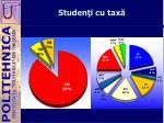 studen i cu tax1