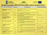 struktura projektu rpo wp 2014 2020 z dnia 9 kwietnia 2014 r