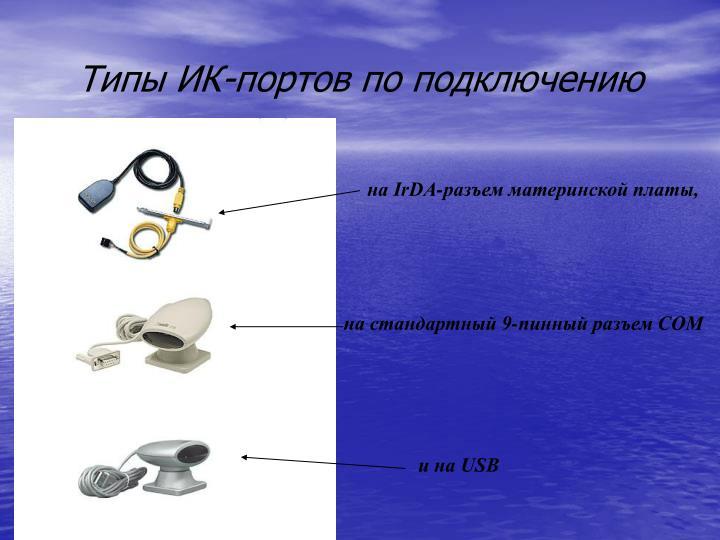 Типы ИК-портов по подключению