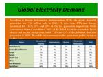 global electricity demand