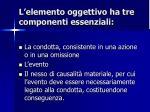 l elemento oggettivo ha tre componenti essenziali