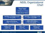 nssl organizational chart