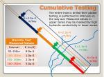 cumulative testing