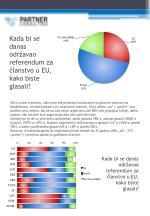 kada bi se danas odr avao referendum za lanstvo u eu kako biste glasali
