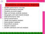 statistics evaluation metrics