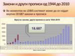 1944 2010
