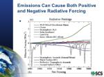 emissions can cause both positive and negative radiative forcing