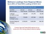 methane loadings from regional mines up to 86 of total ghg loading of igcc unit