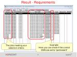 result requirements
