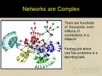 networks are complex