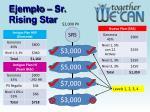 ejemplo sr rising star