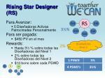 rising star designer rs