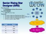 senior rising star designer srs1