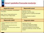 uzroci i posledice francuske revolucije