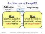 architecture of heapmd