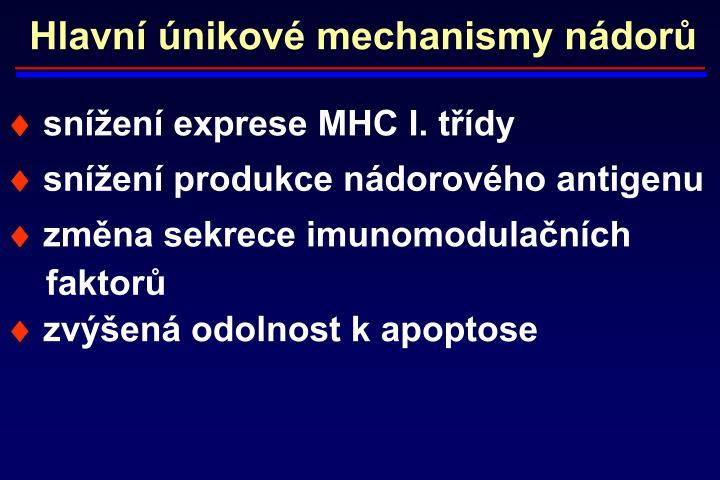 Hlavní únikové mechanismy nádorů