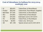 cost of attendance in indiana for 2013 2014 academic year