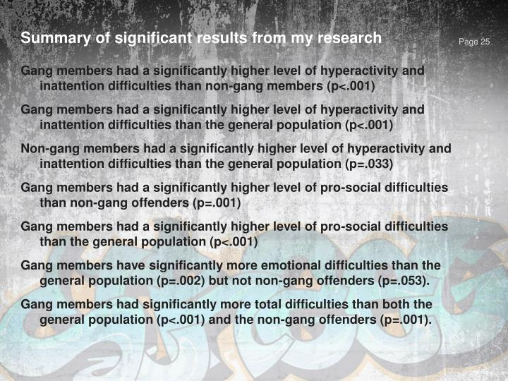 Summary of significant results from my research