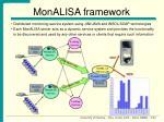 monalisa framework