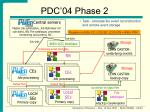 pdc 04 phase 2