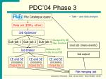 pdc 04 phase 3
