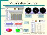 visualisation formats