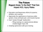 the future biggest areas in the field that can impact acl injury rates