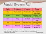 feudal system raft2