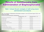 results of questionnaire data administration of bisphosphonates