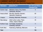 current support on energy municipal capacity building electricity supply cont