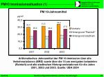pm10 immissionssituation 1