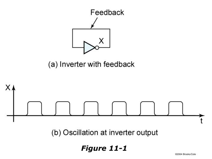Figure 11 1