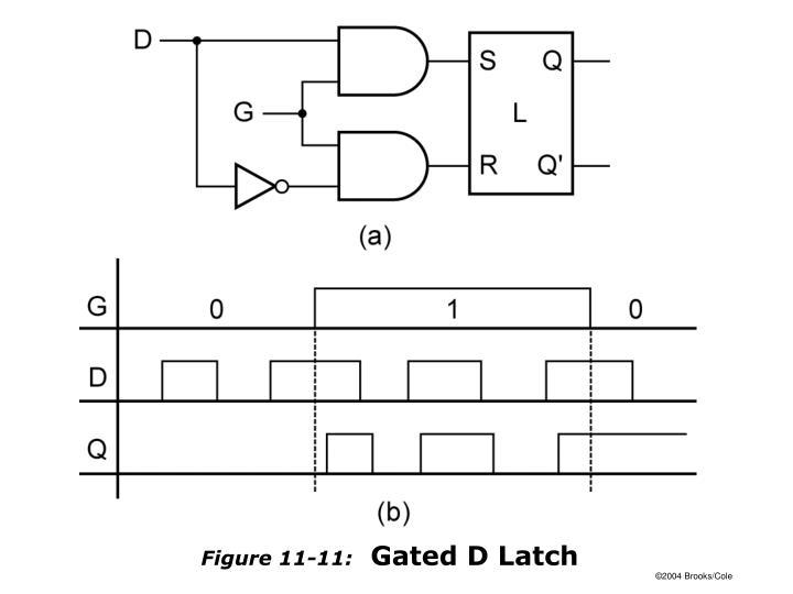 Figure 11-11: