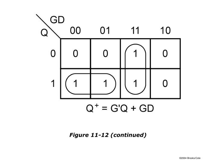 Figure 11-12 (continued)